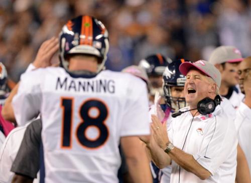 Broncos Best In AFC West But Not Where They Want To Be, Yet