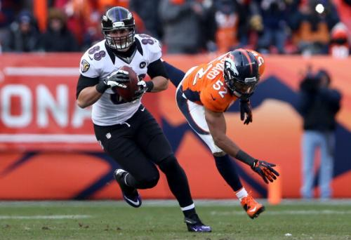 Denver Broncos Earn Lowest Grades of Season Following Loss to Baltimore Ravens